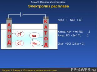 NaCl Na+ + Cl Катод: Na+ + е Na 2 Анод: 2Cl 2е Cl2 1 2Na+ +2Cl 2 Na + Cl2 А Н О