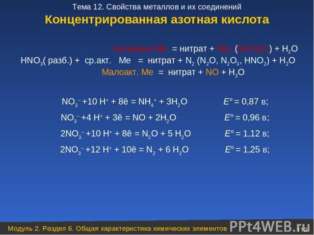 Концентрированная азотная кислота Активные Ме = нитрат + NH3 (NH4NO3) + H2O HNO3( разб.) + ср.акт. Ме = нитрат + N2 (N2O, N2O3, HNO2) + H2O Малоакт. Ме = нитрат + NO + H2O NO3– +10 H+ + 8ē = NH4+ + 3H2O E° = 0,87 В; NO3– +4 H+ + 3ē = NO + 2H2O E° = …