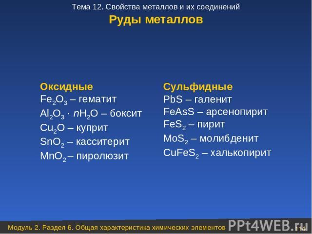 Руды металлов Оксидные Fe2O3 – гематит Al2O3 · nH2O – боксит Cu2O – куприт SnO2 – касситерит MnO2 – пиролюзит Сульфидные PbS – гaленит FeAsS – арсенопирит FeS2 – пирит MoS2 – молибденит СuFeS2 – халькопирит Модуль 2. Раздел 6. Общая характеристика х…