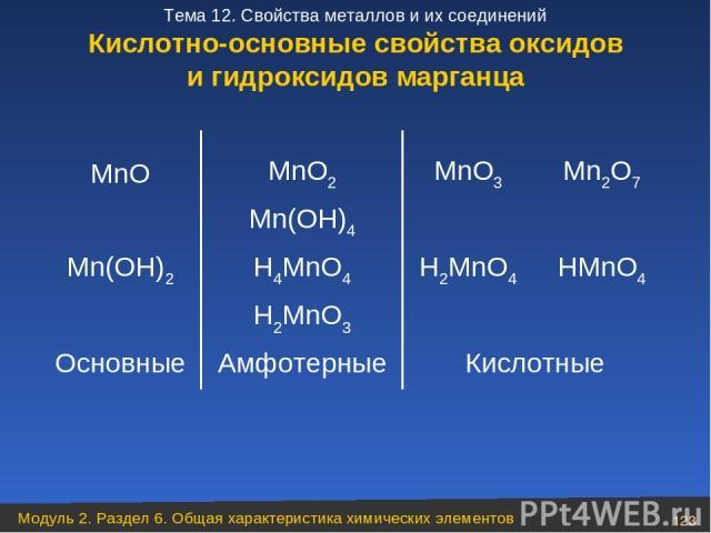 Кислотно-основные свойства оксидов игидроксидов марганца MnO MnO2 MnO3 Mn2O7 Mn(OH)4 Mn(OH)2 H4MnO4 H2MnO4 HMnO4 H2MnO3 Основные Амфотерные Кислотные Модуль 2. Раздел 6. Общая характеристика химических элементов * Тема 12. Свойства металлов и их со…