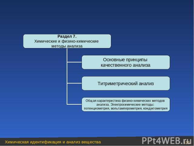 Химическая идентификация и анализ вещества *