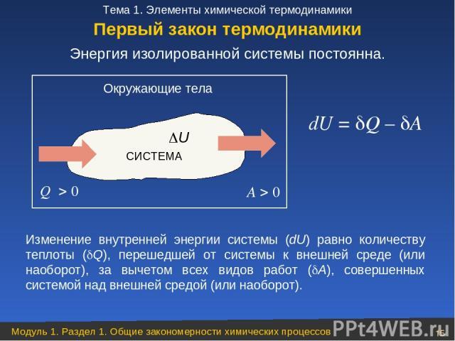 Энергия изолированной системы постоянна. Окружающие тела СИСТЕМА U Q 0 A 0 dU = Q – A Изменение внутренней энергии системы (dU) равно количеству теплоты ( Q), перешедшей от системы к внешней среде (или наоборот), за вычетом всех видов работ ( А), со…