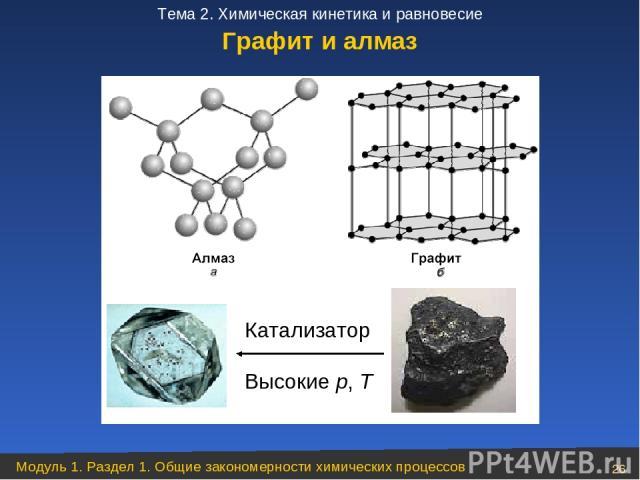 Графит и алмаз Модуль 1. Раздел 1. Общие закономерности химических процессов * Тема 2. Химическая кинетика и равновесие