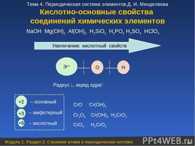 Увеличение кислотный свойств Эn+ О Н Радиус , заряд ядра NaOН Mg(OH)2 Al(OH)3 H2SiO3 H3PO4 H2SO4 HСlO4 +2 +3 +6 – основный – амфотерный – кислотный CrO Cr(OH)2 Cr2O3 Cr(OH)3 H3CrO3 CrO3 H2CrO4 Кислотно-основные свойства соединений химических элемент…