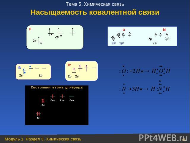 Насыщаемость ковалентной связи Модуль 1. Раздел 3. Химическая связь * Тема 5. Химическая связь