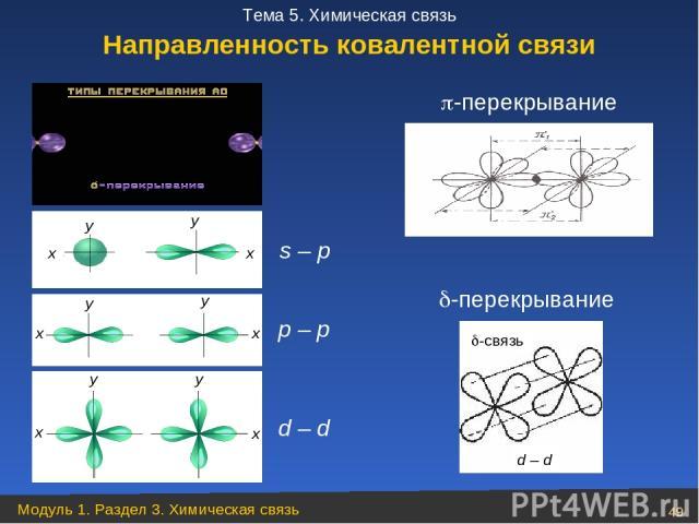 s – p p – p d – d -перекрывание -перекрывание Направленность ковалентной связи Модуль 1. Раздел 3. Химическая связь * Тема 5. Химическая связь