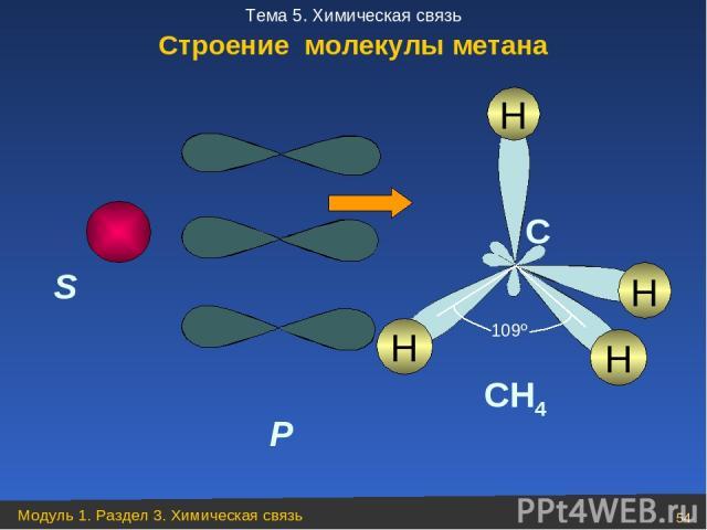 S P H C CH4 H H H 109º Строение молекулы метана Модуль 1. Раздел 3. Химическая связь * Тема 5. Химическая связь