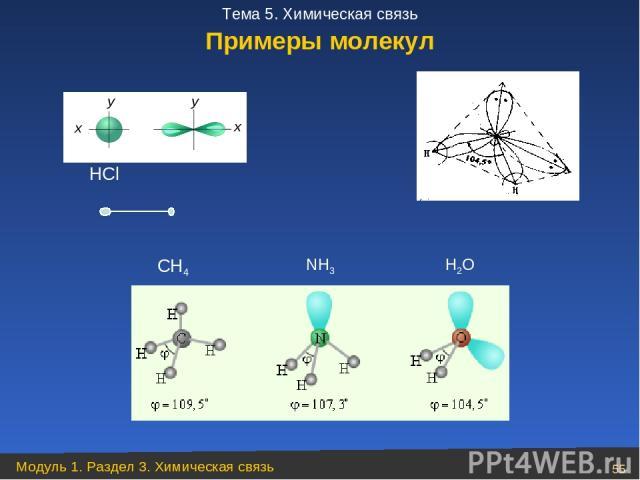 НСl Н2О NН3 СН4 Примеры молекул Модуль 1. Раздел 3. Химическая связь * Тема 5. Химическая связь