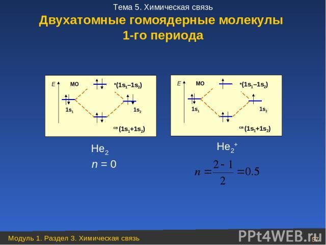 Не2 Не2+ n = 0 Двухатомные гомоядерные молекулы 1-го периода Модуль 1. Раздел 3. Химическая связь * Тема 5. Химическая связь