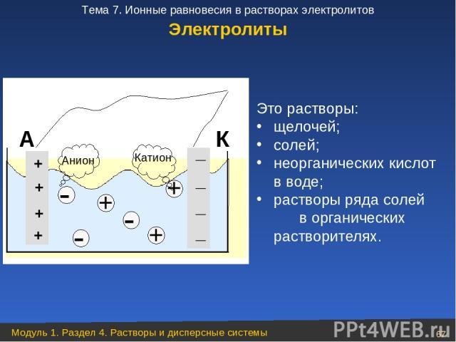 Это растворы: щелочей; солей; неорганических кислот в воде; растворы ряда солей в органических растворителях. Электролиты Модуль 1. Раздел 4. Растворы и дисперсные системы * Тема 7. Ионные равновесия в растворах электролитов