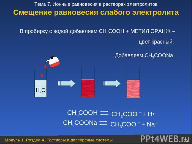 В пробирку с водой добавляем CH3COOH + МЕТИЛ ОРАНЖ – Добавляем CH3COONa CH3COOH CH3COO _ + H+ CH3COONa CH3COO _ + Na+ цвет красный. H2O Смещение равновесия слабого электролита Модуль 1. Раздел 4. Растворы и дисперсные системы * Тема 7. Ионные равнов…