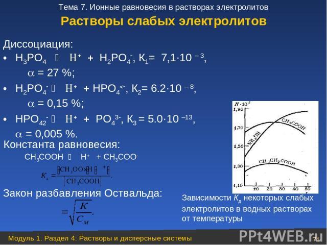 Константа равновесия: СН3СООН Н+ + СН3СОО Закон разбавления Оствальда: Зависимости Кд некоторых слабых электролитов в водных растворах от температуры H3PO4 H2PO4 , К1= 7,1·10 – 3, = 27 %; H2PO4 HPO4 , К2= 6.2·10 – 8, = 0,15 %; HPO42 PO43 , К3 = 5.0·…