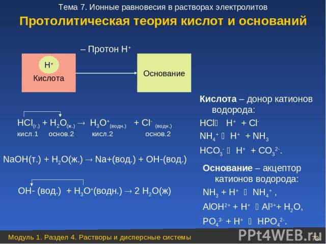 НСI(г.) + H2О(ж.) H3О+(водн.) + СI (водн.) кисл.1 основ.2 кисл.2 основ.2 Кислота Основание – Протон Н+ Н+ NaOH(т.) + H2O(ж.) Na+(вод.) + OH (вод.) OH (вод.) + H3O+(водн.) 2 H2O(ж) Кислота – донор катионов водорода: НСl H+ + Сl NH4+ H+ + NH3 НCO3 H+ …