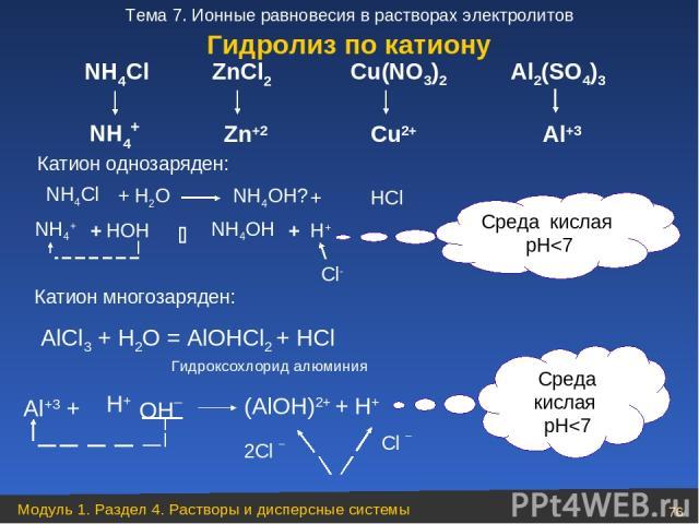 NH4Cl NH4+ ZnCl2 Zn+2 Cu(NO3)2 Cu2+ Al2(SO4)3 Al+3 + Н2O NН4Cl + HOH NH4OH + H+ Cl NH4OH? + HCl NH4+ Среда кислая pH