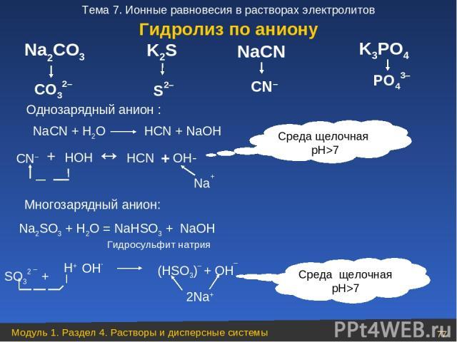 PO43– CO32– K2S S2– NaСN CN– K3PO4 Na2CO3 NaСN + Н2O НСN + NaOH CN– + НOН НСN + OН Среда щелочная pH>7 Na+ Однозарядный анион : Na2SO3 + H2O = NaHSO3 + NaOH SO32 _ + H+ OH (HSO3)_ + OH_ Среда щелочная pH>7 2Na+ Гидросульфит натрия Многозарядный анио…