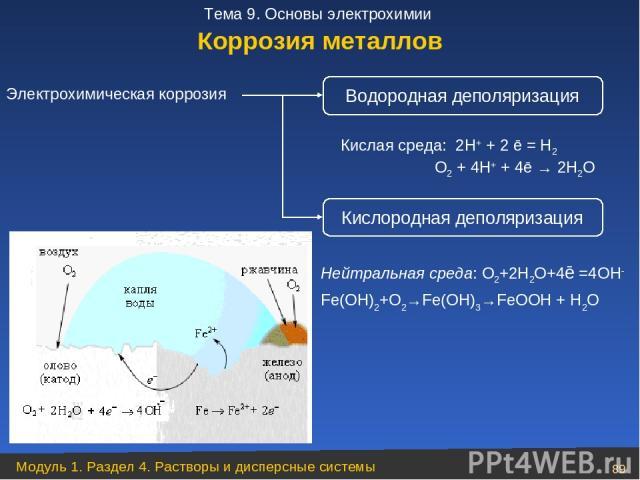 Электрохимическая коррозия Кислая среда: 2Н+ + 2 ē = Н2 О2 + 4Н+ + 4ē → 2Н2О Водородная деполяризация Кислородная деполяризация Нейтральная среда: O2+2H2O+4ē =4OH Fe(OH)2+O2→Fe(OH)3→FeOOH + H2O Коррозия металлов Модуль 1. Раздел 4. Растворы и диспер…