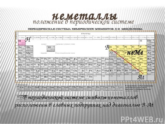 положение в периодической системе неметаллы B At H неМе В периодической системе символы неметаллов расположены в главных подгруппах над диагональю B-At