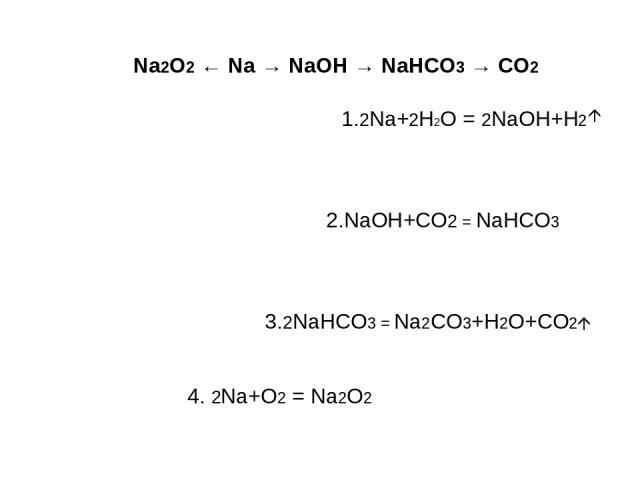 1.2Na+2H2O = 2NaOH+H2 2.NaOH+CО2 = NaHCO3 3.2NaHCO3 = Na2CO3+H2O+CO2 4. 2Na+O2 = Na2O2 Na2O2 ← Na → NaOH → NaHCO3 → CO2