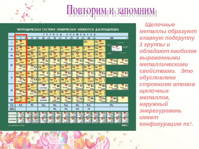 Щелочные металлы образуют главную подгруппу 1 группы и обладают наиболее выраженными металлическими свойствами. Это обусловлено строением атомов щелочных металлов, наружный энергоуровень имеет конфигурацию ns¹.