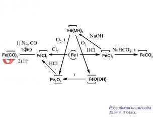 Fe FeCl2 FeCl3 FeCO3 Fe(CO)5 Fe(OH)2 FeO(OH) Fe2O3 Российская олимпиада 1999 г,