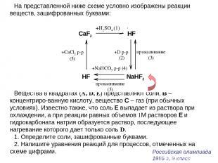 На представленной ниже схеме условно изображены реакции веществ, зашифрованных б