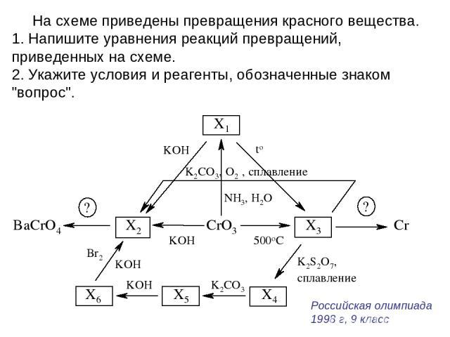 На схеме приведены превращения красного вещества. Напишите уравнения реакций превращений, приведенных на схеме. Укажите условия и реагенты, обозначенные знаком