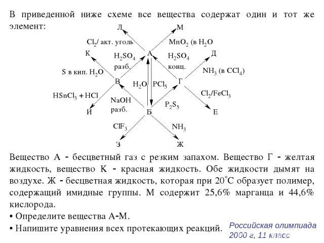 В приведенной ниже схеме все вещества содержат один и тот же элемент: Вещество А бесцветный газ с резким запахом. Вещество Г желтая жидкость, вещество K красная жидкость. Обе жидкости дымят на воздухе. Ж бесцветная жидкость, которая при 20 С образуе…