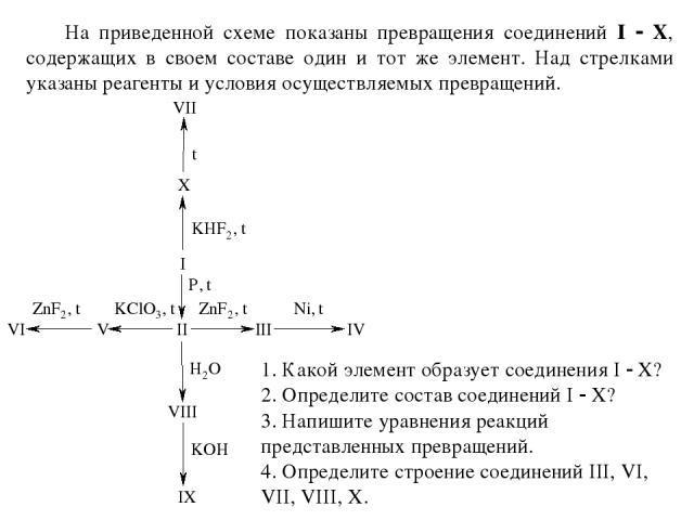 На приведенной схеме показаны превращения соединений I Х, содержащих в своем составе один и тот же элемент. Над стрелками указаны реагенты и условия осуществляемых превращений. 1. Какой элемент образует соединения I Х? 2. Определите состав соединени…