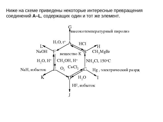 Ниже на схеме приведены некоторые интересные превращения соединений A–L, содержащих один и тот же элемент.