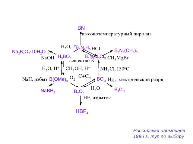 BN HBF4 B3N3H6 B3N3H3Cl3 B3N3(CH3)3 BCl3 B2O3 B(OMe)3 H3BO3 B2Cl4 NaBH4 Na2B4O7·10H2O Российская олимпиада 1996 г, тур по выбору