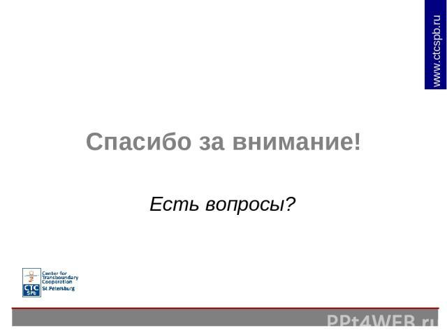 Спасибо за внимание! Есть вопросы? www.ctcspb.ru