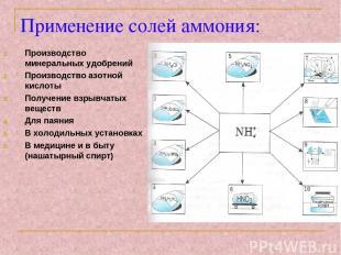 Применение солей аммония: Производство минеральных удобрений Производство азотно