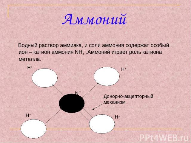 Аммоний Водный раствор аммиака, и соли аммония содержат особый ион – катион аммония NH4+.Аммоний играет роль катиона металла. N - H+ H+ H+ H+ Донорно-акцепторный механизм