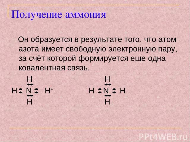 Получение аммония Он образуется в результате того, что атом азота имеет свободную электронную пару, за счёт которой формируется еще одна ковалентная связь. H H H N : H+ H N H H H