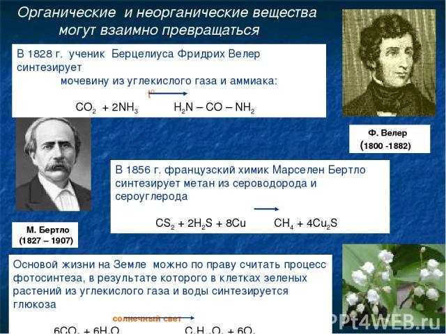 Органические и неорганические вещества могут взаимно превращаться В 1828 г. ученик Берцелиуса Фридрих Велер синтезирует мочевину из углекислого газа и аммиака: t0 CO2 + 2NH3 H2N – CO – NH2 В 1856 г. французский химик Марселен Бертло синтезирует мета…