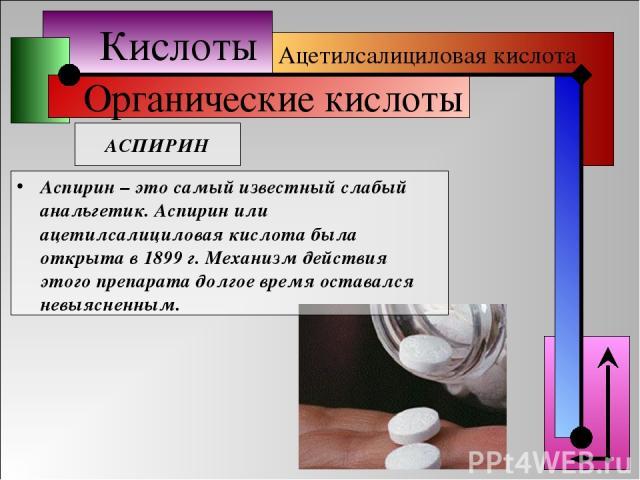 Кислоты Органические кислоты АСПИРИН Ацетилсалициловая кислота Аспирин – это самый известный слабый анальгетик. Аспирин или ацетилсалициловая кислота была открыта в 1899 г. Механизм действия этого препарата долгое время оставался невыясненным.