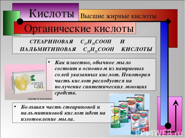 Кислоты Органические кислоты Высшие жирные кислоты Большая часть стеариновой и пальмитиновой кислот идет на изготовление мыла. Как известно, обычное мыло состоит в основном из натриевых солей указанных кислот. Некоторая часть кислот расходуется на п…