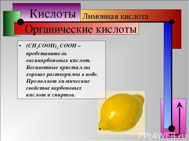 Кислоты Органические кислоты Лимонная кислота (CH2COOH)2 COOH – представитель оксикарбоновых кислот. Бесцветные кристаллы хорошо растворимы в воде. Проявляет химические свойства карбоновых кислот и спиртов.