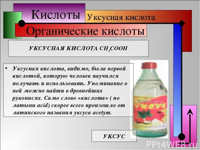 Кислоты Органические кислоты Уксусная кислота УКСУСНАЯ КИСЛОТА CH3COOH Уксусная кислота, видимо, была первой кислотой, которую человек научился получать и использовать. Упоминание о ней можно найти в древнейших рукописях. Само слово «кислота» ( по л…