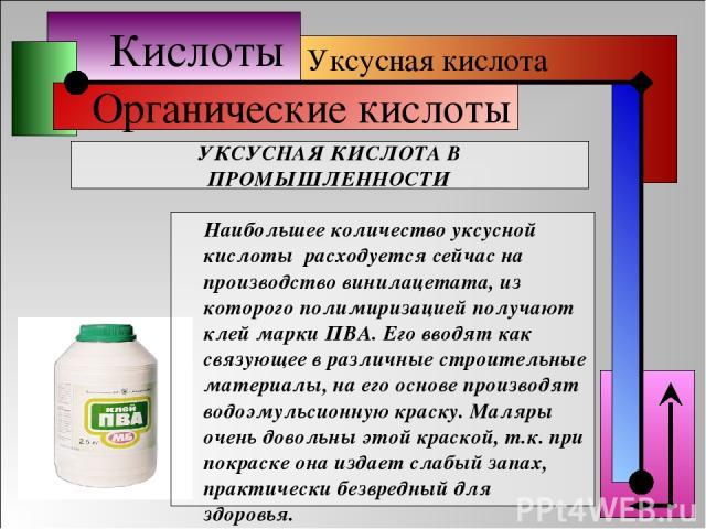 Кислоты Органические кислоты Уксусная кислота УКСУСНАЯ КИСЛОТА В ПРОМЫШЛЕННОСТИ Наибольшее количество уксусной кислоты расходуется сейчас на производство винилацетата, из которого полимиризацией получают клей марки ПВА. Его вводят как связующее в ра…