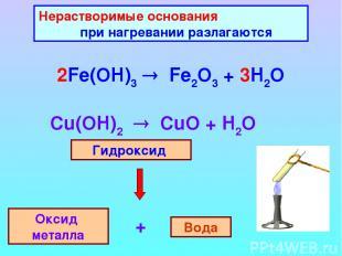 Нерастворимые основания при нагревании разлагаются 2Fe(OH)3 Fe2O3 + 3H2O Гидрок