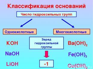 Классификация оснований Число гидроксильных групп Однокислотные Многокислотные К