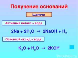 Получение оснований Щелочи 2Na + 2H2O 2NaOH + H2 K2O + H2O 2KOH Активный металл