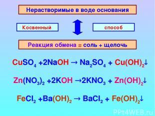 Нерастворимые в воде основания Реакция обмена = соль + щелочь Косвенный способ C