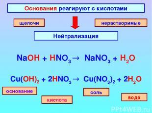 Основания реагируют с кислотами Нейтрализация щелочи нерастворимые основание сол