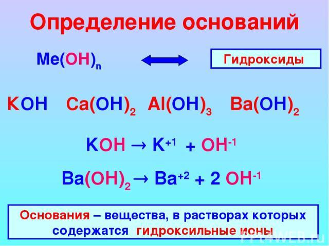 Определение оснований Ме(ОН)n КОН Ca(ОН)2 Al(ОН)3 Ba(ОН)2 Гидроксиды KOH K+1 + OH-1 Ba(ОН)2 Ba+2 + 2 OH-1 Основания – вещества, в растворах которых содержатся гидроксильные ионы