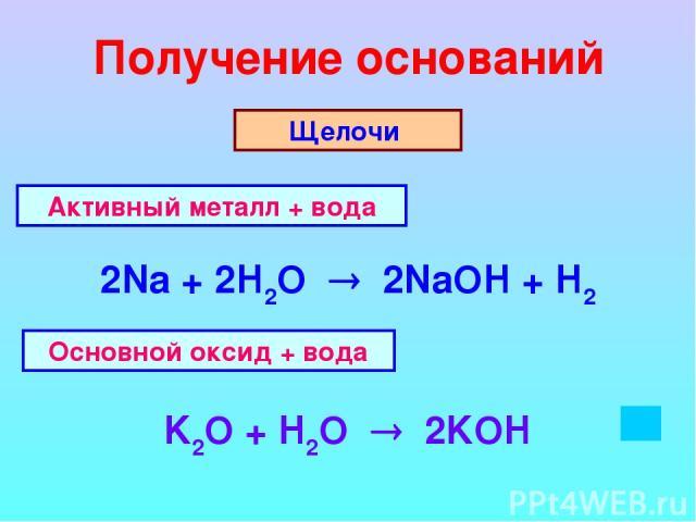Получение оснований Щелочи 2Na + 2H2O 2NaOH + H2 K2O + H2O 2KOH Активный металл + вода Основной оксид + вода