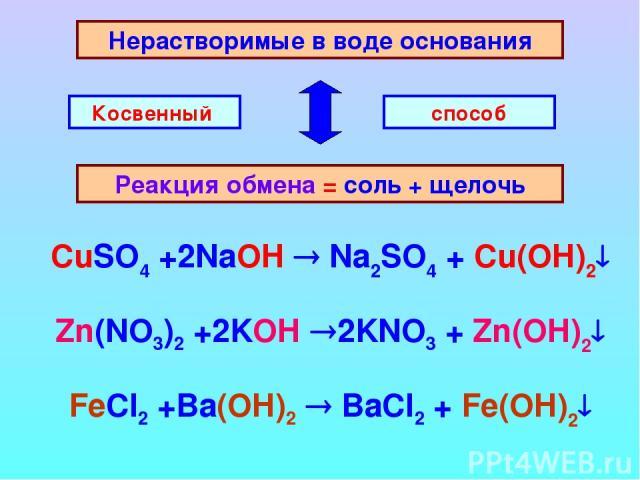 Нерастворимые в воде основания Реакция обмена = соль + щелочь Косвенный способ CuSO4 +2NaOH Na2SO4 + Cu(OH)2 Zn(NO3)2 +2KOH 2KNO3 + Zn(OH)2 FeCl2 +Ba(OH)2 BaCl2 + Fe(OH)2