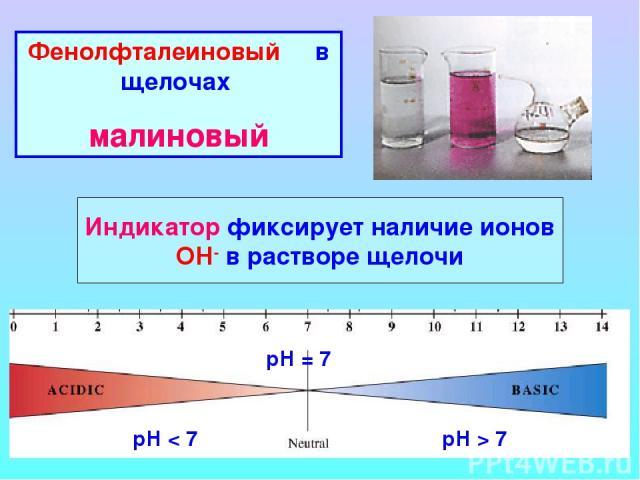 Фенолфталеиновый в щелочах малиновый Индикатор фиксирует наличие ионов ОН- в растворе щелочи рН < 7 рН = 7 рН > 7