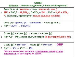 СОЛИ Все соли – ионные соединения, сильные электролиты 1 Соль (р, м, н) + кислот